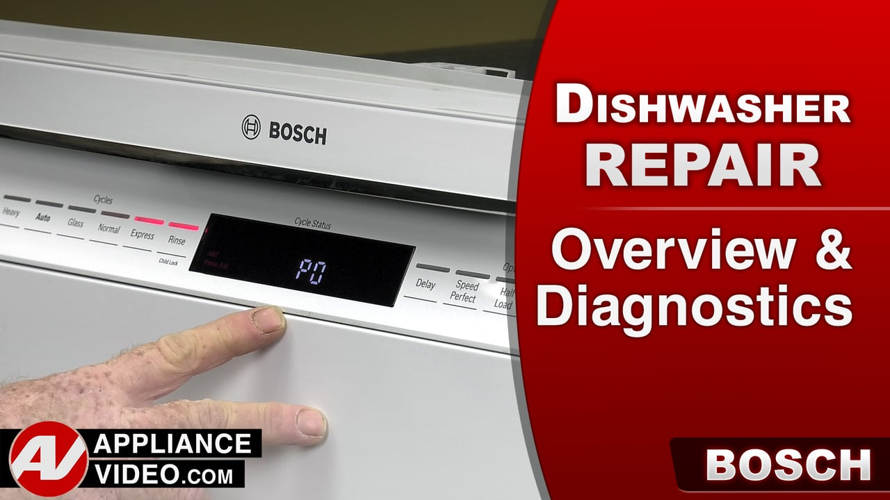 Bosch SHE7PT52UC Dishwasher  – Overview & Diagnostics