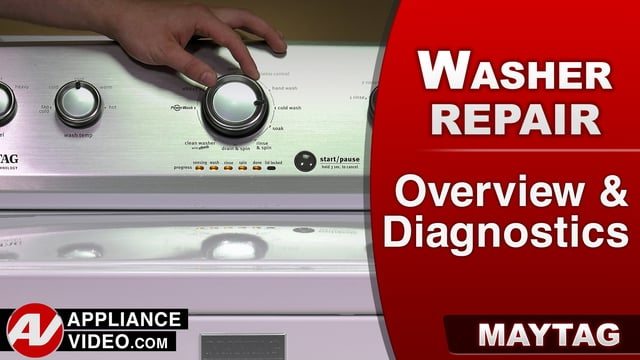 Maytag MVWC565FW0 Washer – Overview & Diagnostics
