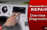 Samsung DW80F800 Built-in Dishwasher – OE error – Overfill sensor