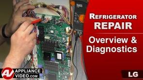 LG LMXC23796S Refrigerator – Overview / Diagnostics