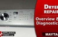 Gen 2 Water Wall Dishwasher Rail Motor Disassembly – Samsung