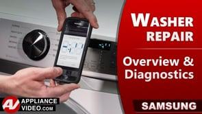 Samsung WF45T6200AW Washer – Overview / Diagnostics