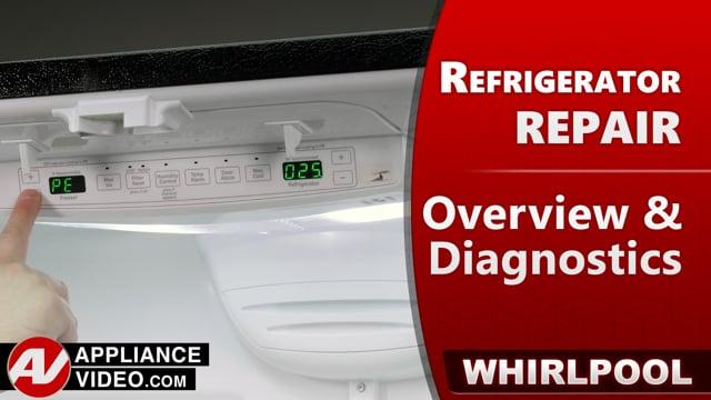 Whirlpool WRF540CWHV01 Refrigerator – Overview / Diagnostics